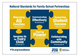 National Standards for Family-School Partnerships logo