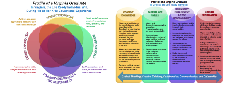 higher education critical thinking Txprofdevorg professional provided by the texas higher education coordinating board and developed by institutions across texas critical thinking.