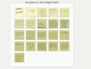 community input post-its Academics and alignment