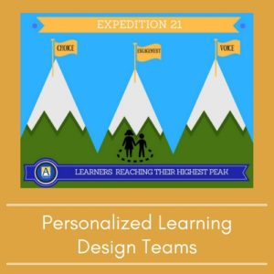Personalized Learning Design Teams