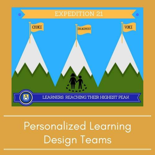 designteams