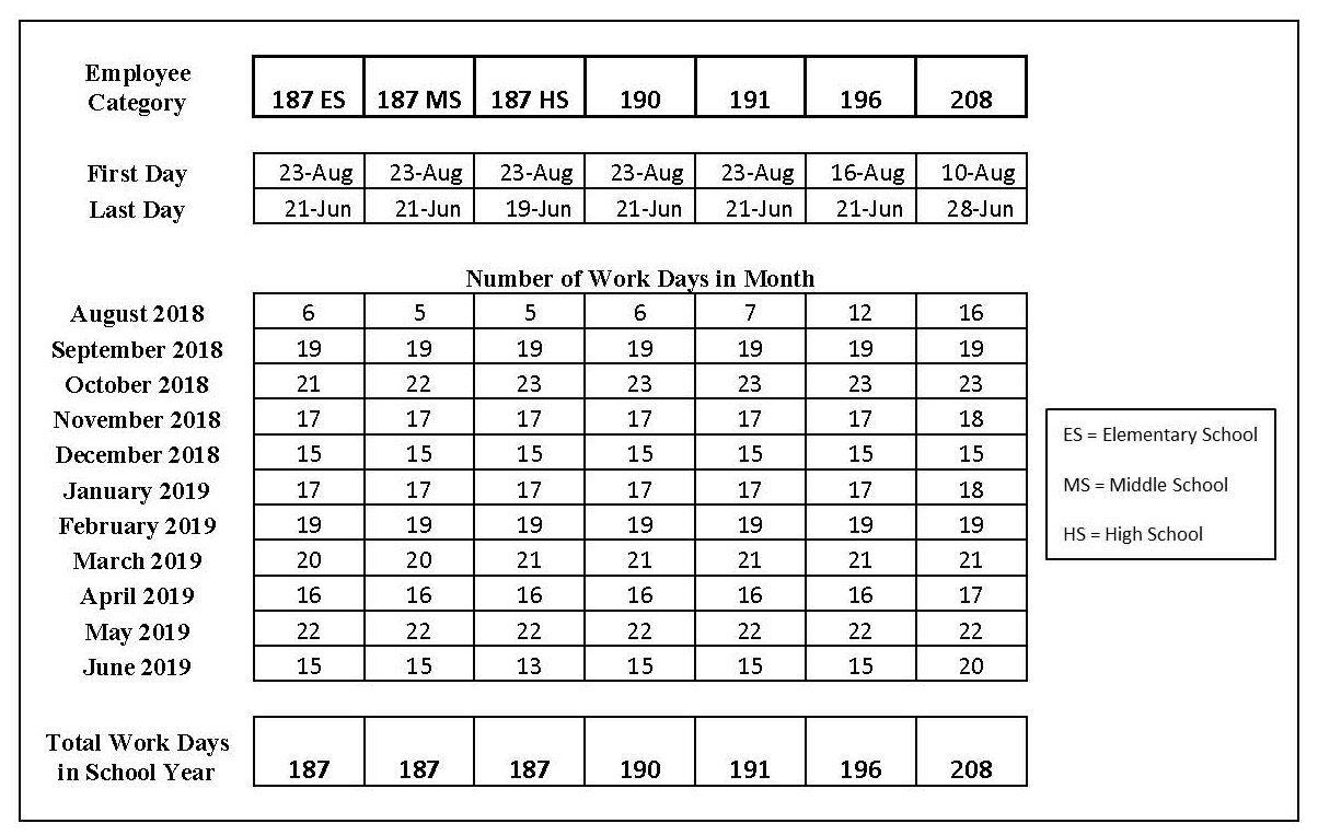 2018-2019 10-Month Work Calendar