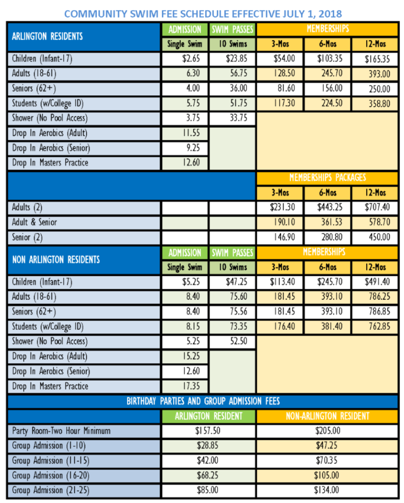Aquatic Fees FY 2018