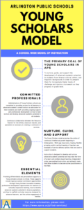 Young Scholars Infographic