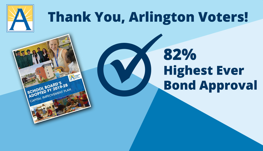 Thank You Arlington Voters