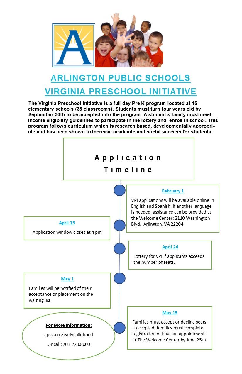 Early Childhood (Pre-K) - Arlington Public Schools