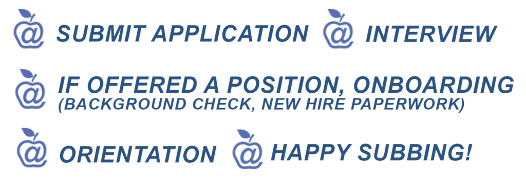 Blue apples separate the following terms: Submit Application, Interview, If Offered a Position, Onboarding, Orientation, Happy Subbing!