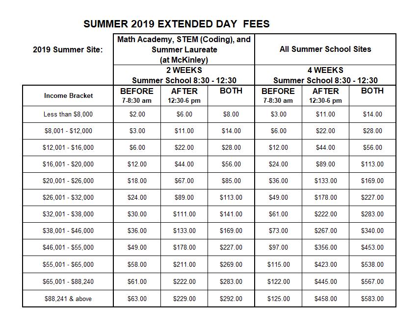 Summer 2019 Fees