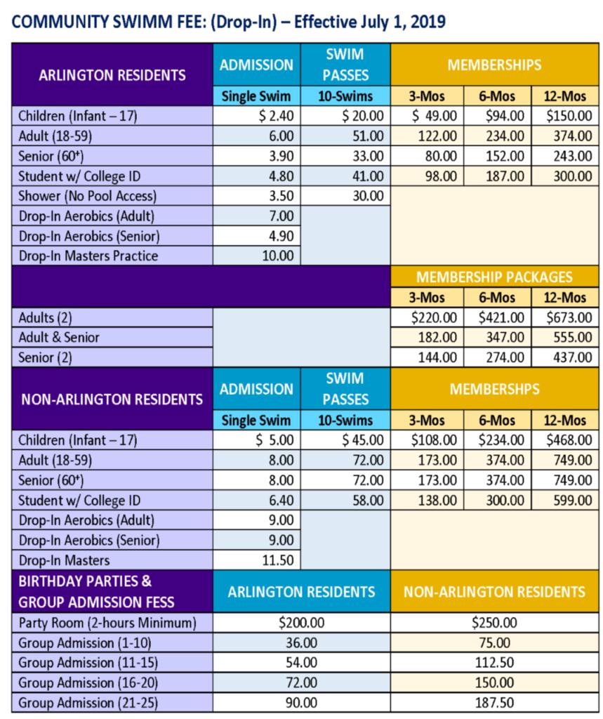 2020 Aquatics Fees_Page_1