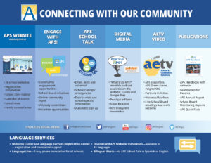 screenshot of our brochure Connecting with Our Community - click to download