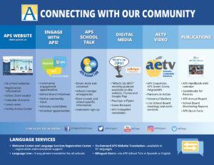 снимок экрана нашей брошюры «Связь с нашим сообществом» - нажмите, чтобы загрузить