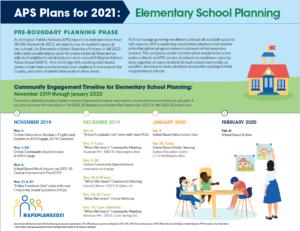 ES Planning