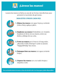 Hand-washing poster in Spanish - click to see PDF