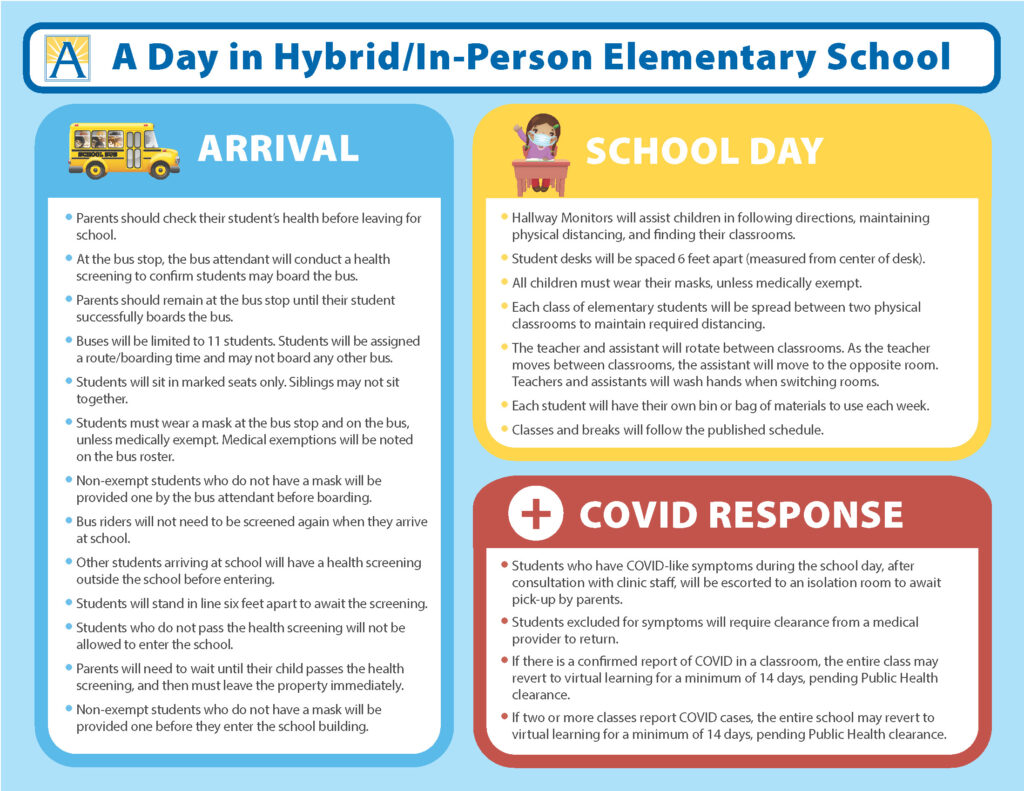 A day in Hybrid/In-Person Elementary School - links to PDF