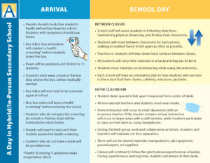 A Day in Hybrid Secondary School - click for PDF