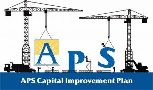APS CIP